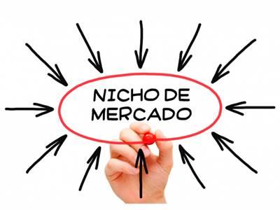 Encontrar Micro Nicho de Mercado Lucrativo Para Criar Um Blog