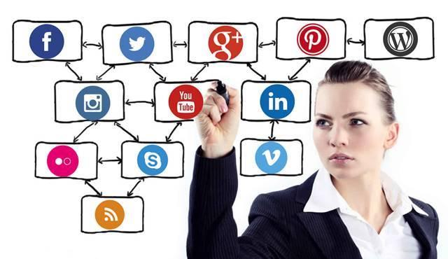 gerar mais tráfego com redes sociais